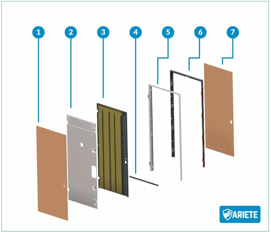 componenti porta blindata